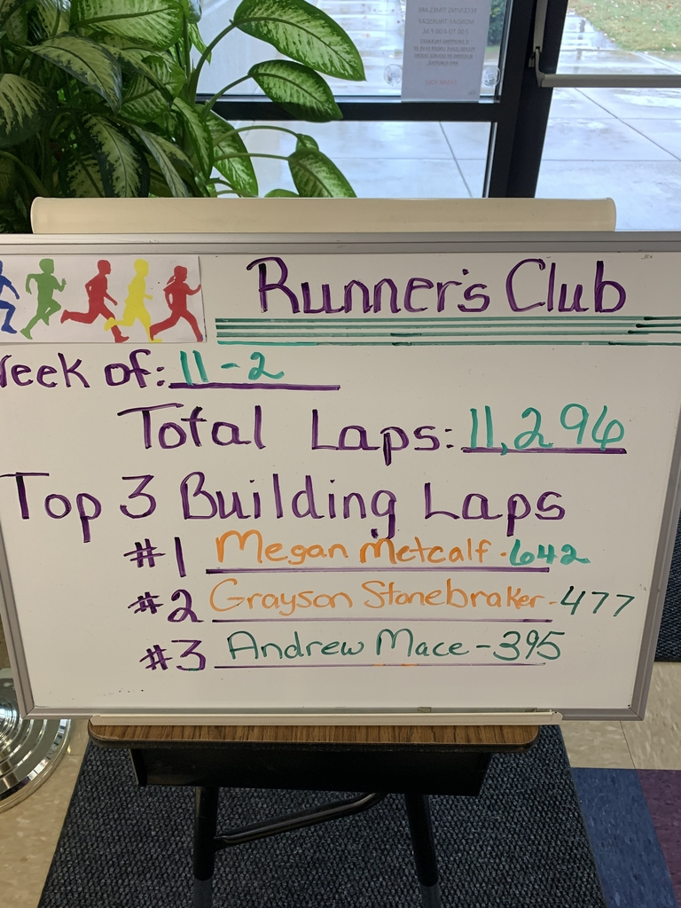 New Runner Board totals with Megan still in the lead!!!
